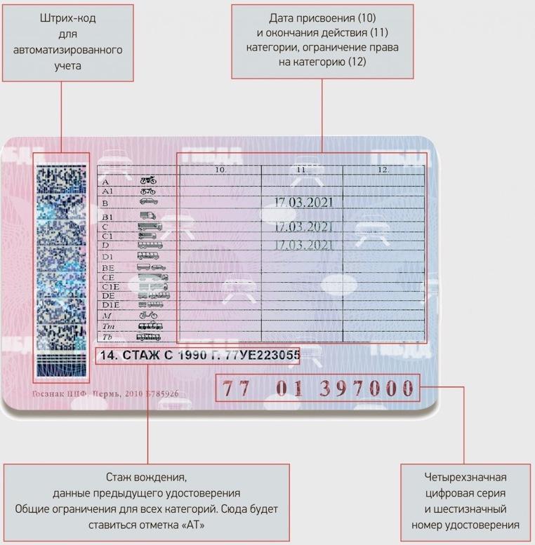 Категории водительских прав и их расшифровка