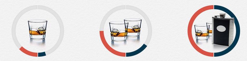 Все про лишение прав за пьяную езду