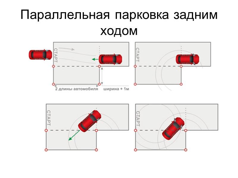 Как делать параллельную парковку задним ходом?
