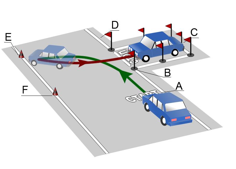 Как правильно выполнить заезд в гараж задним ходом?