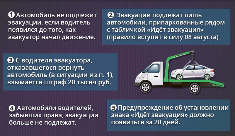 Какие существуют правила эвакуации автомобилей