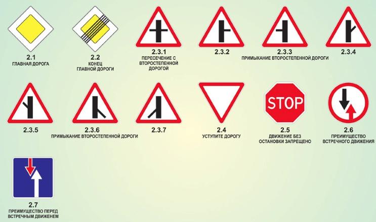 Все дорожные знаки приоритета