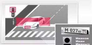 Размер штрафа за проезд на красный свет