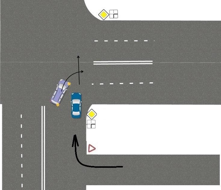 Как правильно выполнять поворот направо на перекрестке