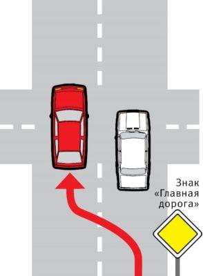 Можно ли совершать обгон на перекрестке?