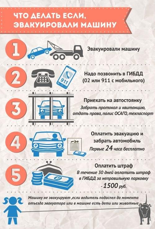 Разберемся, что делать при эвакуации автомобиля