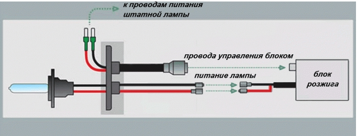 Инструкция по подключению ксенона