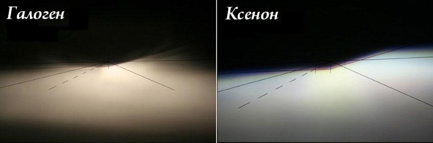 Что выбрать - ксенон или галоген?