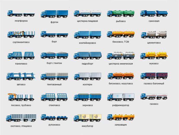 Особенности аренды грузовых автомобилей
