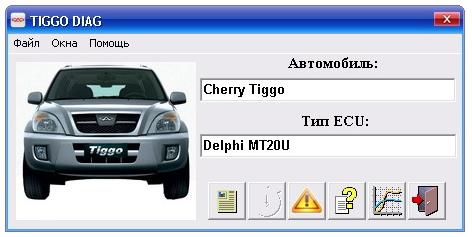 Обзор программ для диагностики авто