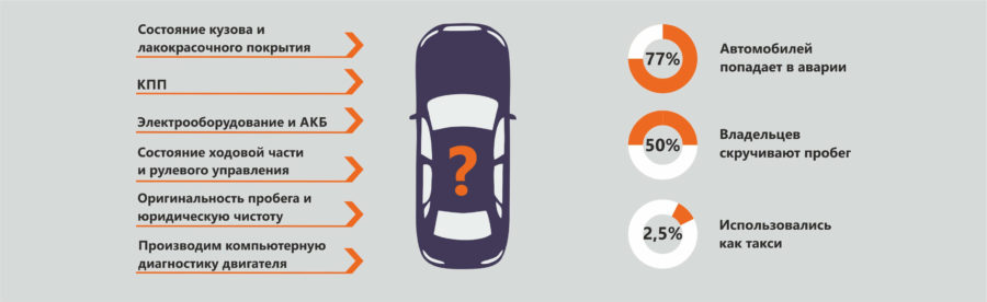 Как осуществляется Автоподбор?