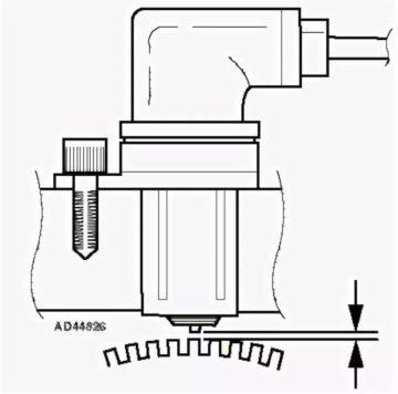 Схема работы датчика ABS